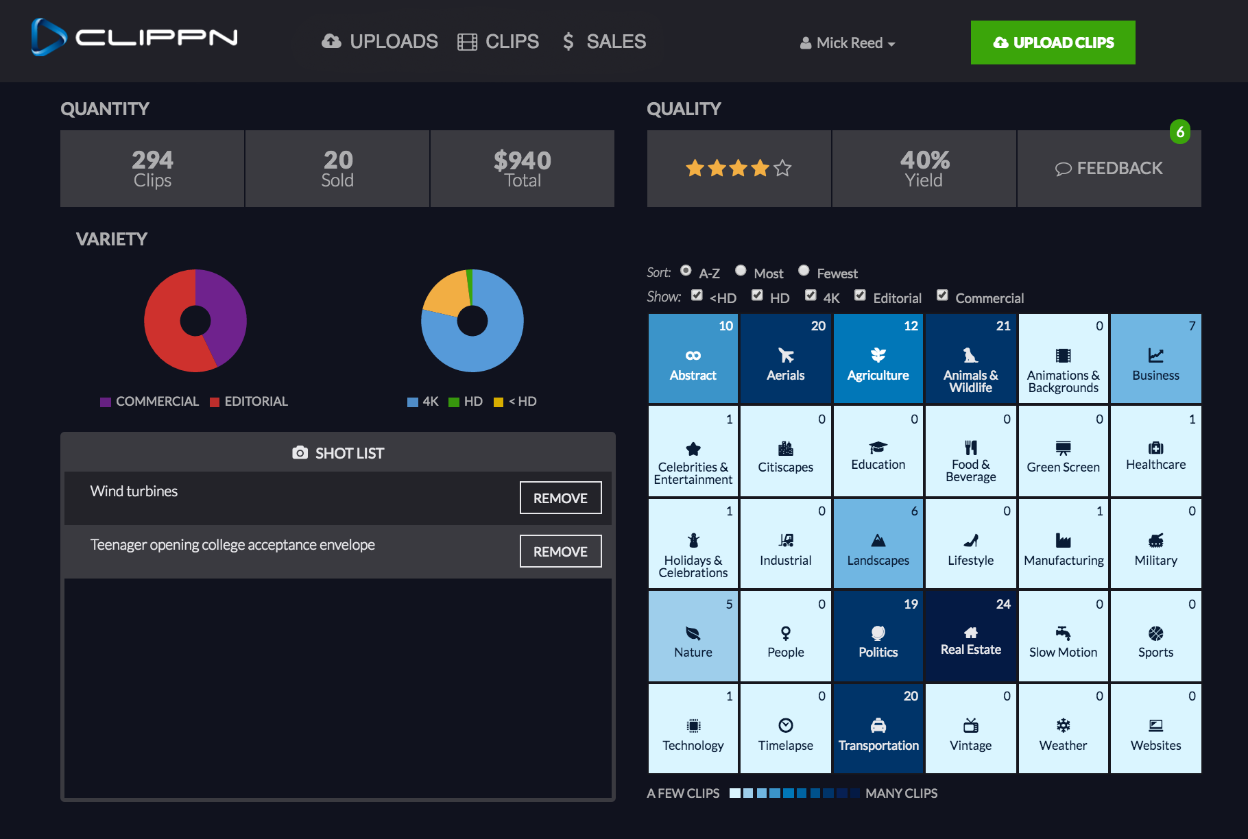 Clippn Dashboard